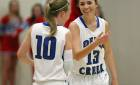 Edmond Deer Creek's Whitney Jones (13) and Alexa Adair (10) smile at one another following a run during the first quarter of their first round 5A girls playoff game against Collinsville, in Catoosa, on Thursday, March 7, 2013. CORY YOUNG/Tulsa World