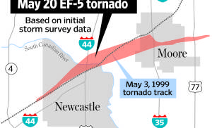 Tornado paths: May 20, 2013 tornado and May 3, 1999 tornado