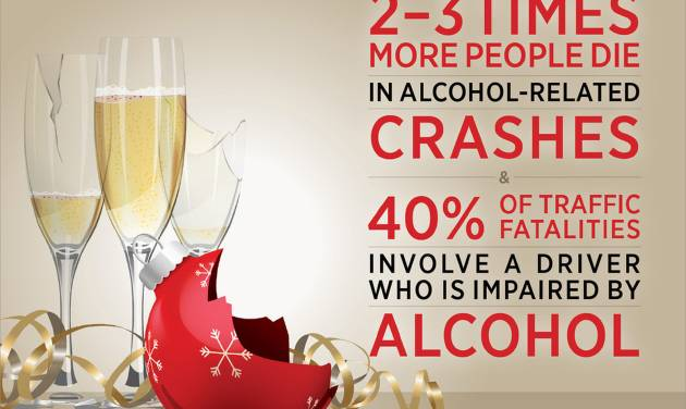 Alcohol-Related Traffic Deaths Jump on Christmas and New Year's.  (PRNewsFoto/National Institute on Alcohol Abuse and Alcoholism)