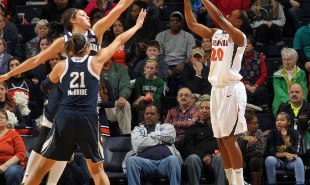 Virginia guard Faith Randolph (20) shoots a 3-point basket over Notre Dame guard Kayla McBride (21) and forward Natalie Achonwa during the first half of an NCAA college basketball game on Sunday, Jan. 12, 2014, in Charlottesville, Va. (AP Photo/Andrew Shurtleff)