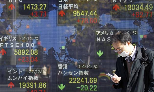"""A man checks his mobile phone in front of an electronic stock board of a securities firm in Tokyo Thursday, Dec. 6, 2012 as Japan's Nikkei 225 index, top center, rose 78.60 points to 9,547.44.  Asian stock markets remained in a holding pattern Thursday as investors assessed President Barack Obama's comments that reaching a budget deal to prevent the U.S. from a possible recession was """"not that tough"""" and could even be done quickly. (AP Photo/Koji Sasahara)"""