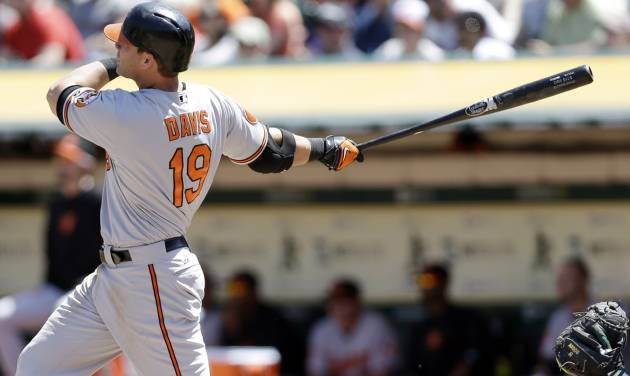 Baltimore Orioles' Chris Davis (19) drives in two runs with a bases-loaded double against the Oakland Athletics during the fourth inning of a baseball game on Sunday, April 28, 2013, in Oakland. Calif. (AP Photo/Marcio Jose Sanchez)
