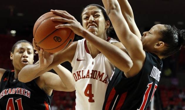 Oklahoma's Nicole Griffin (4) goes inside against Texas Tech's Kelsi Baker (41) and Casey Morris (15) during an NCAA college basketball game on Saturday, Jan. 12, 2013, in Norman, Okla. (AP Photo/The Oklahoman, Steve Sisney)  LOCAL TV OUT (KFOR,KOCO,KWTV,KOKH, KAUT OUT); LOCAL INTERNET OUT; LOCAL PRINT OUT (EDMOND SUN, NORMAN TRANSCRIPT, OKLAHOMA GAZETTE, SHAWNEE NEWS-STAR THE JOURNAL RECORD OUT); TABLOIDS OUT ORG XMIT: OKOKL101