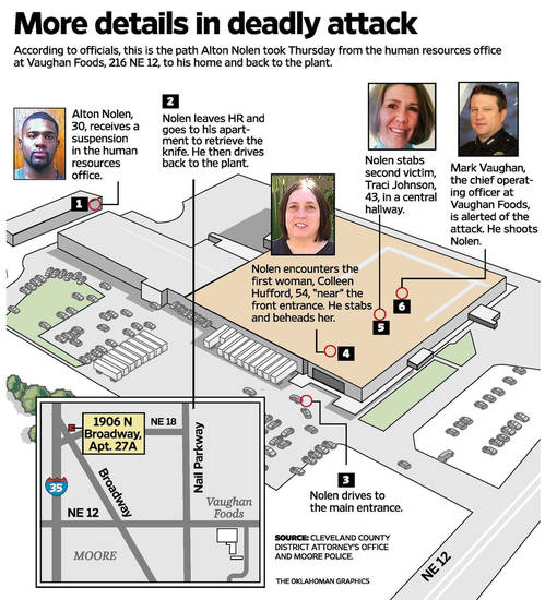 According to officials, this is the path Alton Nolen took Thursday from the human resources office at Vaughan Foods, 216 NE 12, to his home and back to the plant.