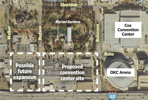 The proposed site of the future convention center is shown south of Myraid Gardens. Design isn�t set to begin until 2014. OKLAHOMAN GRAPHICS DEPARTMENT