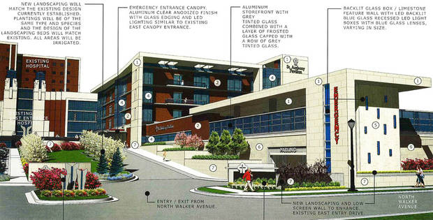Numbers on this drawing of the St. Anthony Hospital expansion are explained in the legend at right. Provided by Rees Associates