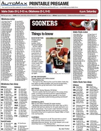 Printable Pregame for OU-ISU