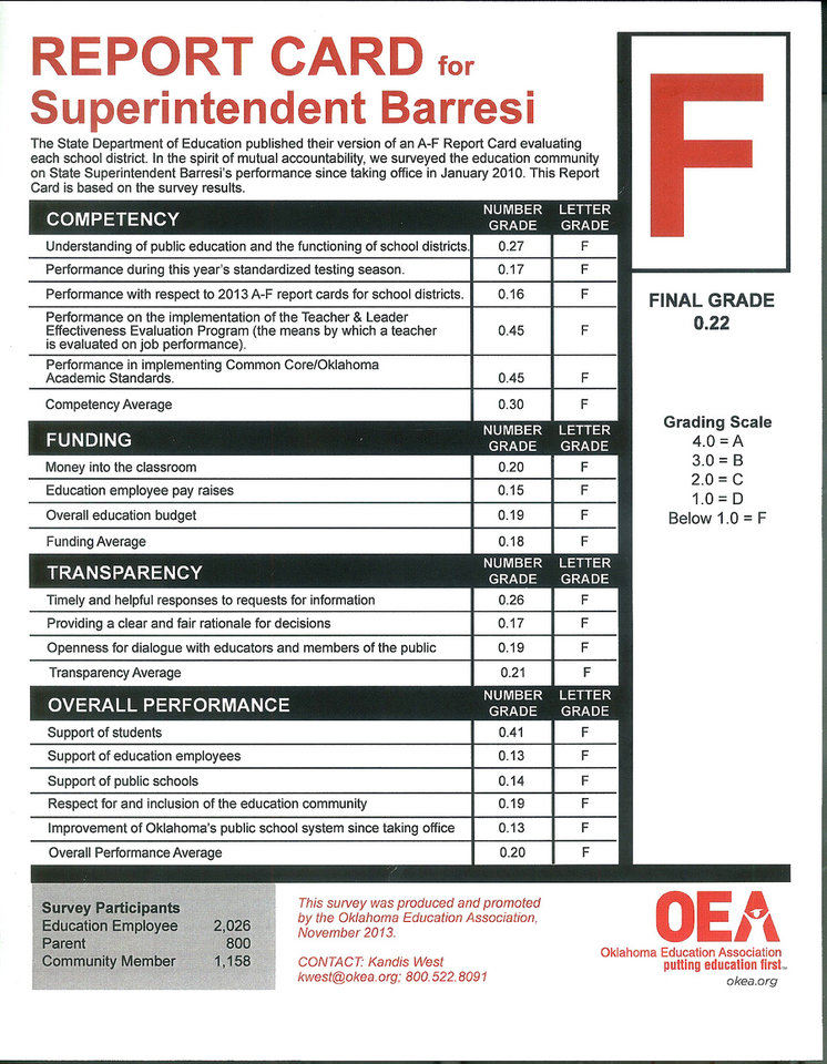 Photo - Oklahoma Education Association (OEA) report card for school superintendent Janet Barresi.