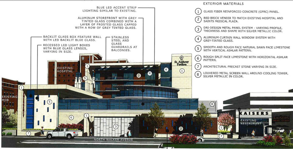 Plans for the St. Anthony Hospital expansion are shown in this drawing. Provided by Rees Associates