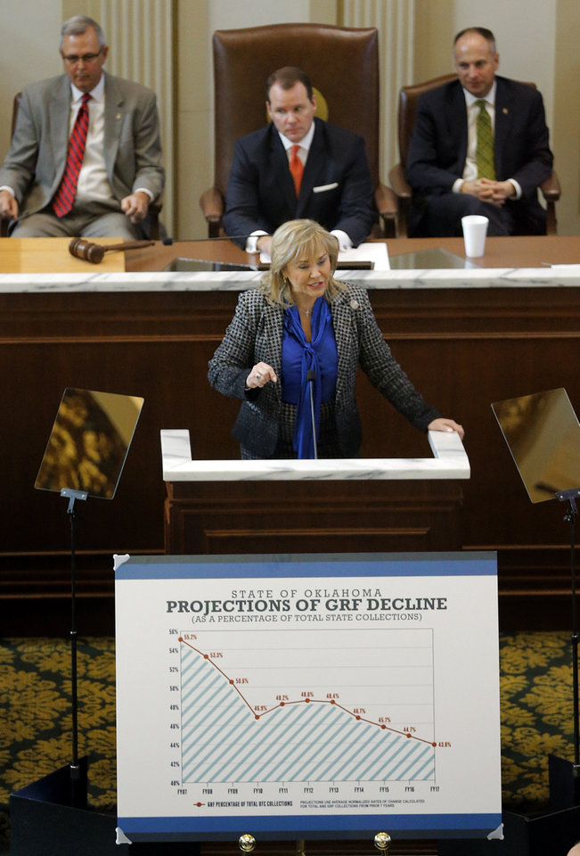 Photo - Gov. Mary Fallin speaks during the Oklahoma Legislature's 2016 State-of-the-State Address by Gov. Mary Fallin in the chamber of the House of Representatives at the Oklahoma state capitol on Monday, Feb. 1, 2016, in Oklahoma City, Okla. Photo by Chris Landsberger, The Oklahoman
