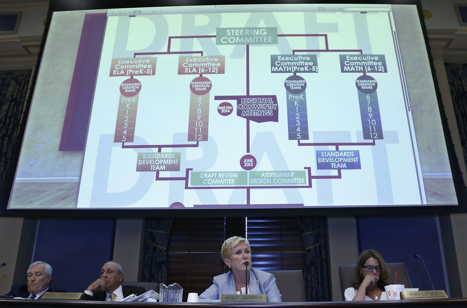 Photo -  Janet Barresi, center, state schools superintendent, speaks Wednesday on the Oklahoma Standards Development Process plan to develop new state education standards, pictured in a chart at rear, during a state Board of Education meeting in Oklahoma City. AP photo    -