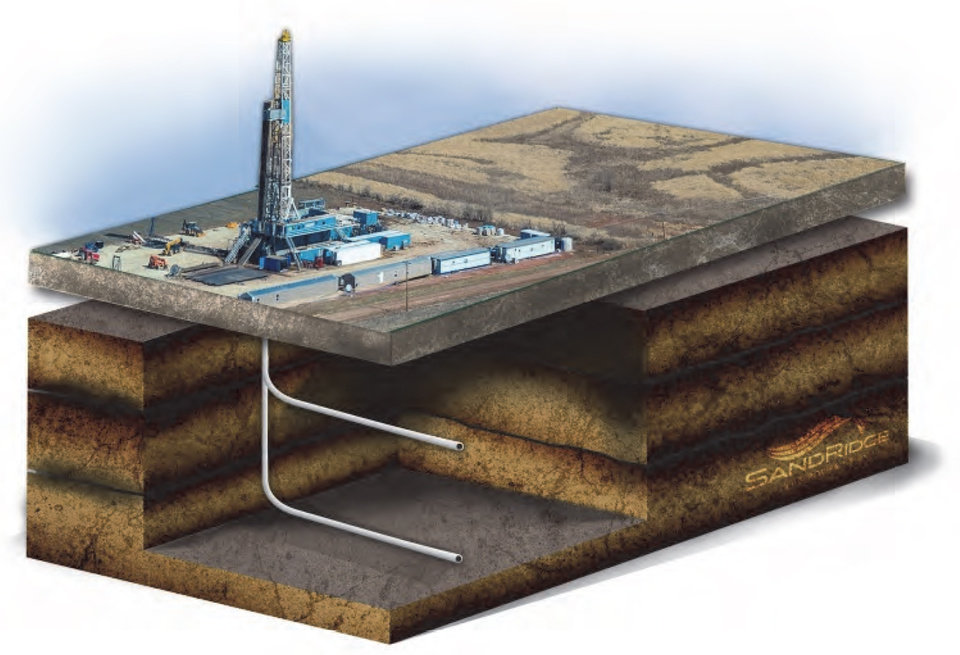 Photo -  SandRidge Energy Inc. is trying new drilling techniques, such as  driling multiple laterals from the same well bore to boost production and cut costs. Drawings provided by SandRidge Energy Inc.    -  SandRidge Energy Inc.