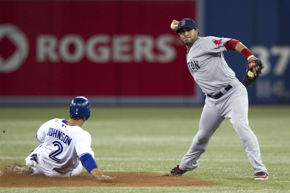 Photo -   Boston Red Sox shortstop Mike Aviles throws to first after forcing out Toronto Blue Jays' Kelly Johnson on the first half of a double play during the first inning of a baseball game in Toronto on Monday, April 9, 2012. Jose Bautista was out at first. (AP Photo/The Canadian Press, Chris Young)