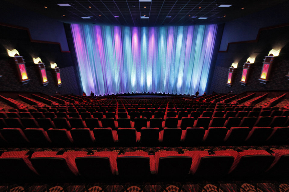 imax theatre overview Check out the upcoming event and concert calendar for indiana state museum & imax theater @ white river state park where you find a hands-on overview of the best.