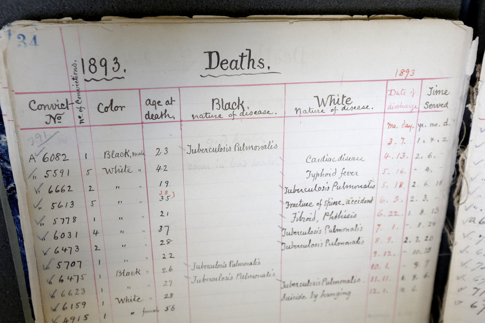 Photo - In this Tuesday, March 12, 2013 photo, shown is a page out of the Eastern State Penitentiary 1830-1934 death ledger in Philadelphia. The defunct and decayed prison that serves as one of Philadelphia's quirkiest tourist attractions, plans to displaying dozens of never-before-seen artifacts for 10 days only in a