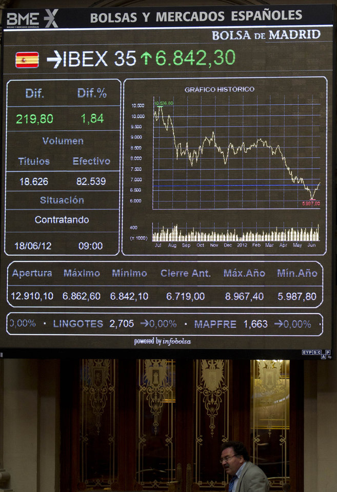 A broker walks past the main screen at the Stock Exchange in Madrid Monday June 18, 2012. Spanish markets breathed a sigh of relief Monday with stocks opening higher and the country\'s borrowing costs dipping slightly after pro-bailout parties won the elections in Greece. Spain is a focus of fears it might be the next eurozone country to need a full bailout. The government is to announce this week how much of a euro100 billion fund it will tap to rescue banks that got burned when a real estate bubble popped. (AP Photo/Paul White)