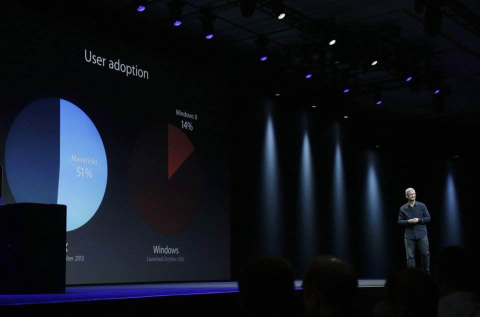 Photo - Apple CEO Tim Cook speaks about operating system usage at the Apple Worldwide Developers Conference in San Francisco, Monday, June 2, 2014. (AP Photo/Jeff Chiu)