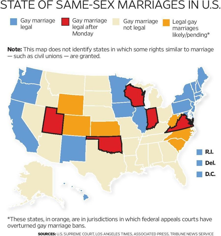 Us supreme court same sex marriage ruling
