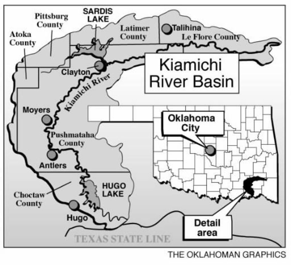 Kiamichi River Basin -- File graphic