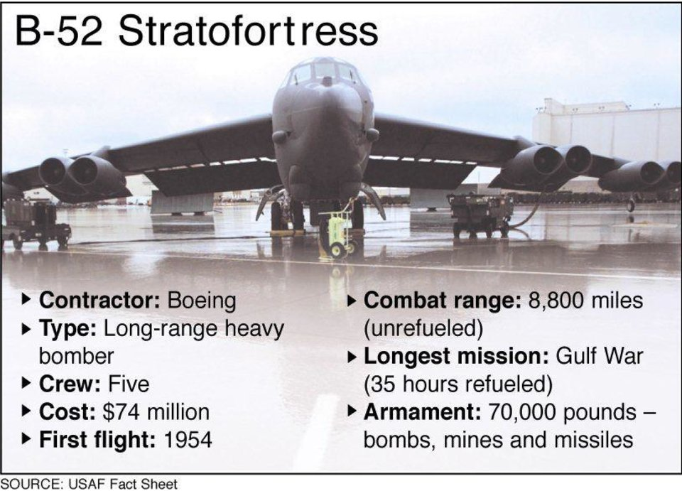 B-52 Stratofortress graphic