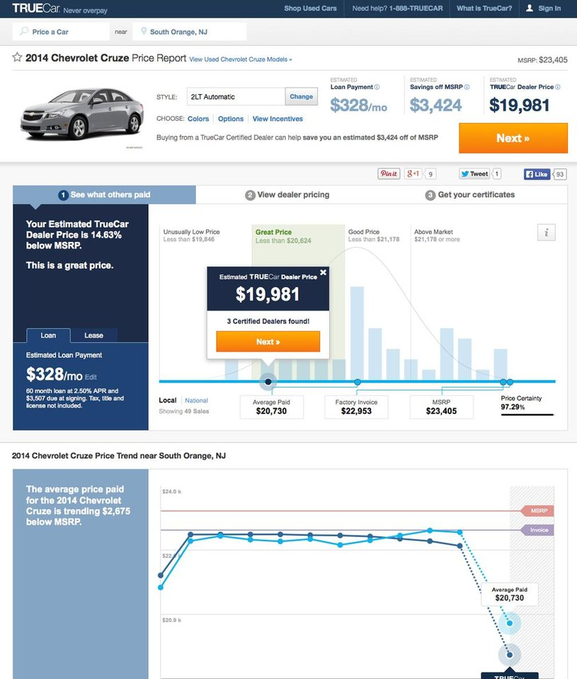 Photo - This screen shot shows a TrueCar Price Report for a 2014 Chevrolet Cruze in the South Orange, N.J. area. Auto Web sites _ once filled mostly with reviews and advice _ are getting more sophisticated, connecting potential buyers with dealers and offering instant price guarantees. (AP Photo/TrueCar)