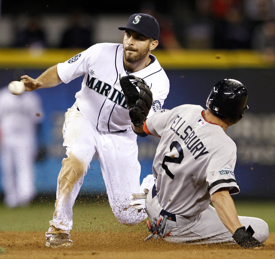 Photo -   Seattle Mariners second baseman Dustin Ackley, left, waits for the ball as Boston Red Sox's Jacoby Ellsbury steals second base in the sixth inning of a baseball game, Wednesday, Sept. 5, 2012, in Seattle. (AP Photo/Elaine Thompson)