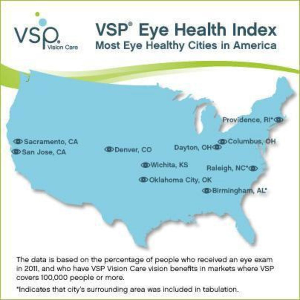 Oklahoma City tops in eye health | News OK
