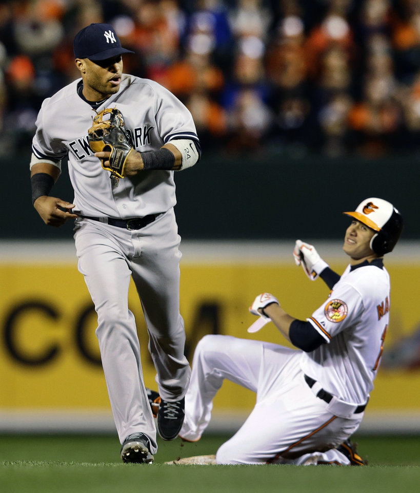 Photo -   New York Yankees second baseman Robinson Cano, left, jogs off the field after forcing out Baltimore Orioles' Manny Machado, back, at second on a ground ball by Robert Andino to end the fourth inning of Game 2 of the American League division baseball series on Monday, Oct. 8, 2012, in Baltimore. (AP Photo/Alex Brandon)