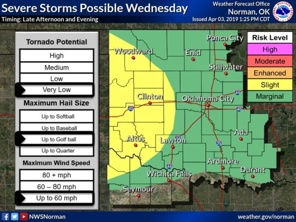 Photo - There is a risk for severe weather across Oklahoma Wednesday evening through the overnight hours, according to the National Weather Service.