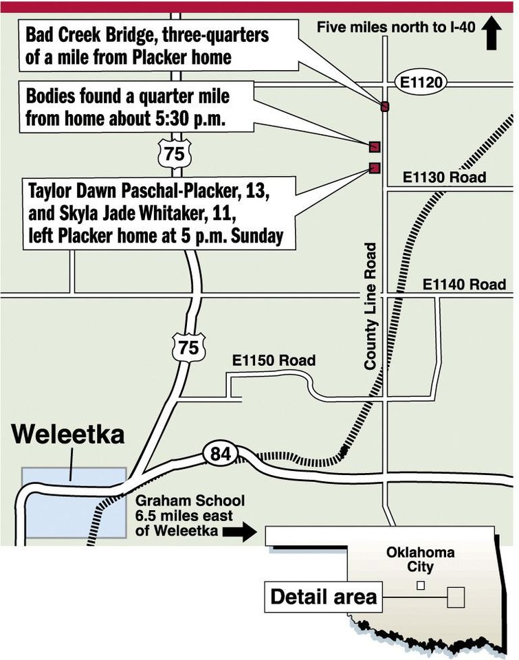 Photo - Timeline at a glance: What happened? Bad Creek Bridge, three-quarters of a mile from Placker home - Bodies found a quarter mile from home about 5:30 p.m. - Taylor Dawn Paschal-Placker, 13, and Skyla Jade Whitaker, 11, left Placker home at 5 p.m. Sunday - Five miles north to I-40, Interstate 40, E1120, E1130 Road, E1140 Road, County Line road, E1150 Road, Graham School 6.5 miles east of Weleetka
