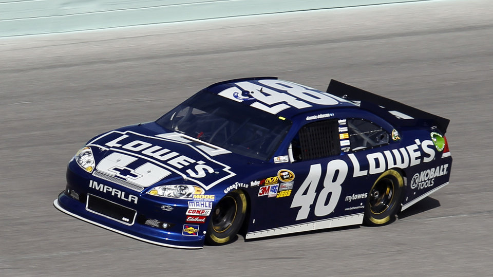 Photo -   Jimmie Johnson practices for Sunday's NASCAR Sprint Cup Series auto race at Homestead-Miami Speedway in Homestead, Fla., Friday, Nov. 16, 2012. (AP Photo/Alan Diaz)