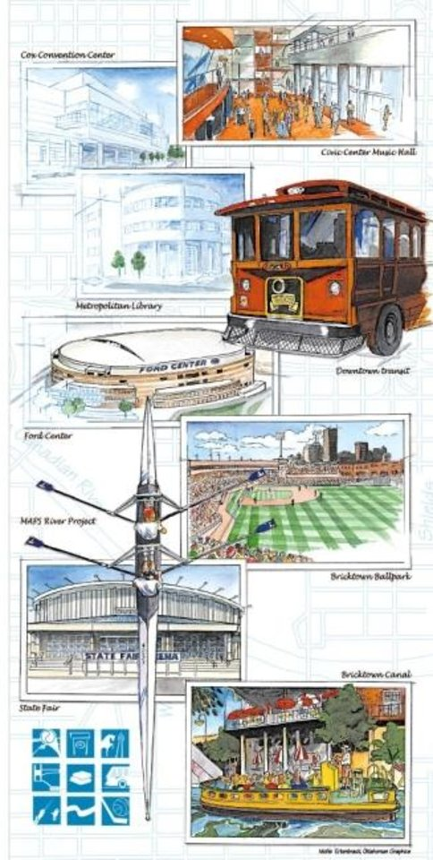 Photo -  The original Metropolitan Area Projects are shown in this rendering published on the 10th anniversary of the program. [The Oklahoman Archives]
