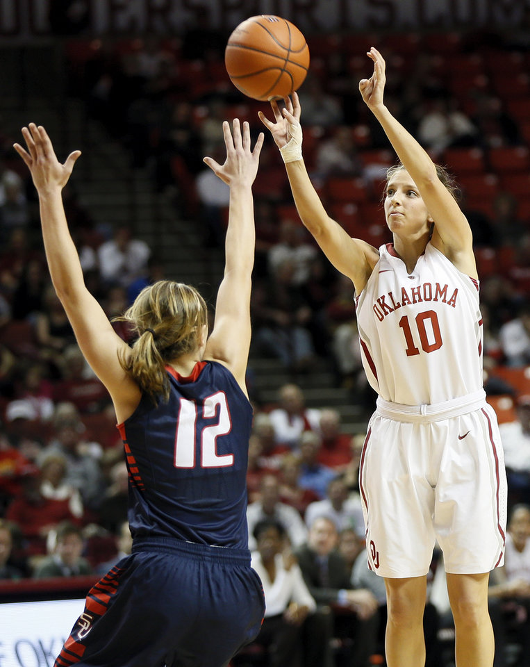 Photo - Oklahoma's Morgan Hook (10) shoots against Samford's Krista Stricklin (12) during a women's college basketball game between the University of Oklahoma Sooners (OU) and the Samford Bulldogs at Lloyd Noble Center in Norman, Okla., Sunday, Dec. 29, 2013. Photo by Nate Billings, The Oklahoman