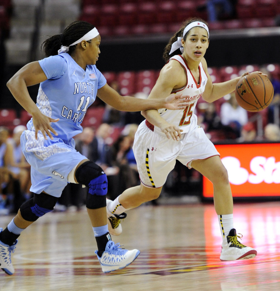 Maryland\'s Chloe Pavlech, right, looks to pass as North Carolina\'s Brittany Roundtree covers during the second half of an NCAA college basketball game, Thursday, Jan. 24, 2013, in College Park, Md. Maryland won 85-59. (AP Photo/Gail Burton)