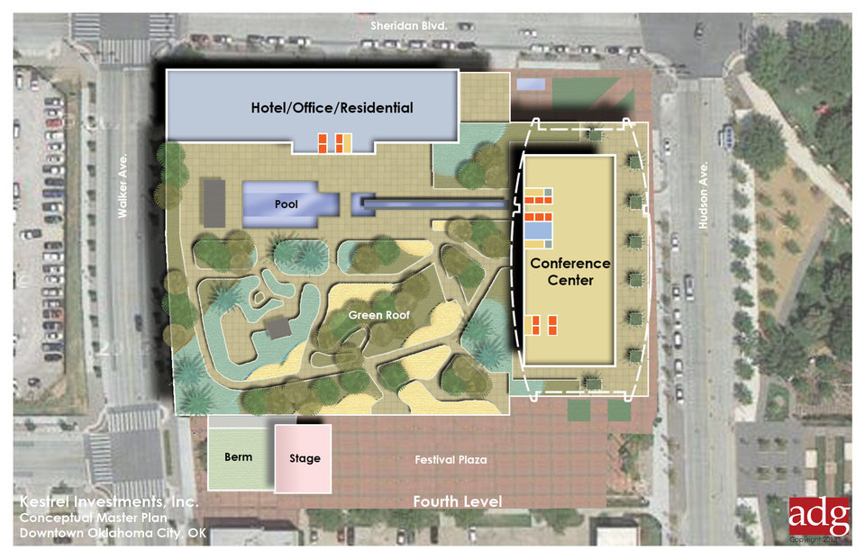 Photo - A conceptual site plan shows the future OGE Energy Corp. headquarters downtown. Provided