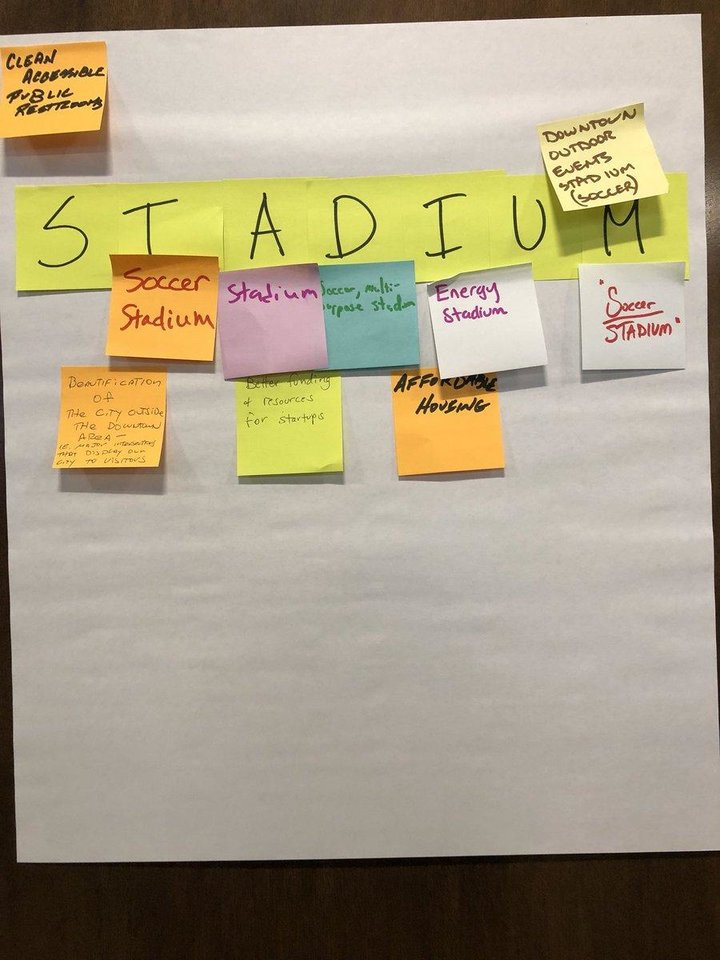 Photo - Ideas for MAPS 4 were tossed around during a business leaders' brain-storming event in August. Neighborhood leaders organized a series of ad hoc workshops in 2015 focused on identifying quality of life investments around a theme of MAPS 4 Neighborhoods.