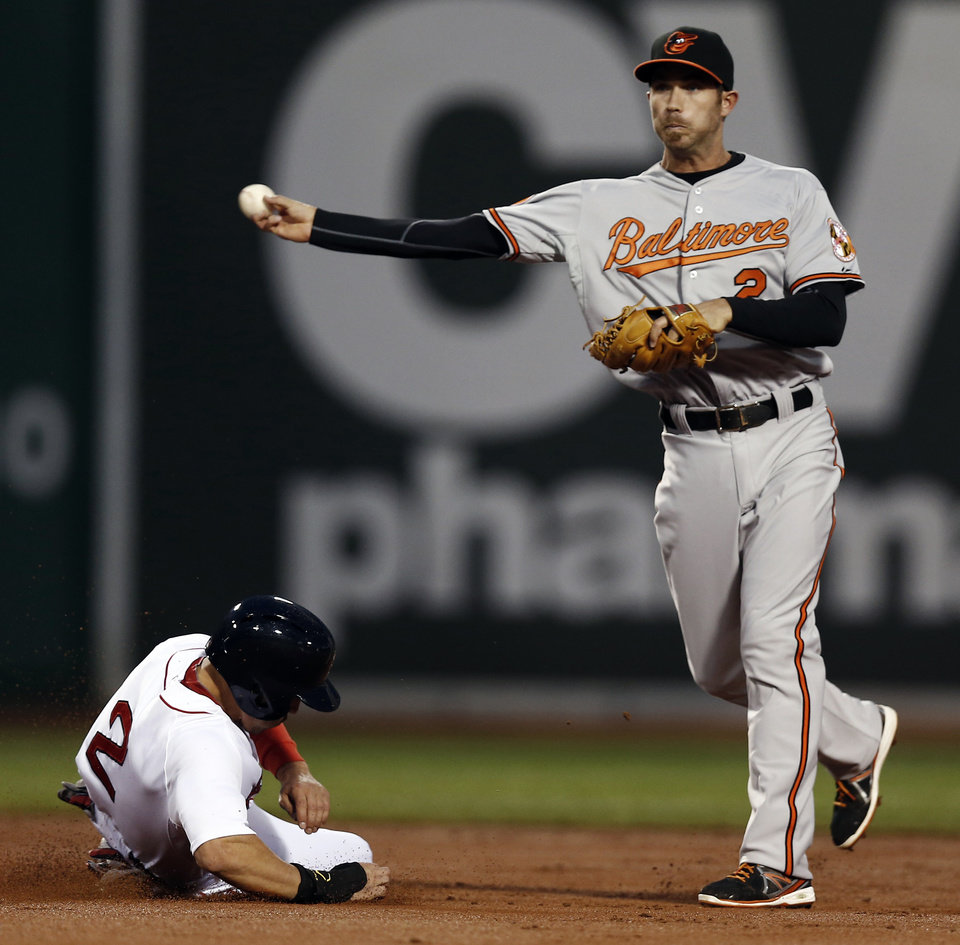 Baltimore Orioles shortstop J.J. Hardy throws to first but cannot complete the double play after forcing out Boston Red Sox's Jacoby Ellsbury during the first inning of a baseball game at Fenway Park in Boston, Thursday, April 11, 2013. (AP Photo/Winslow Townson)