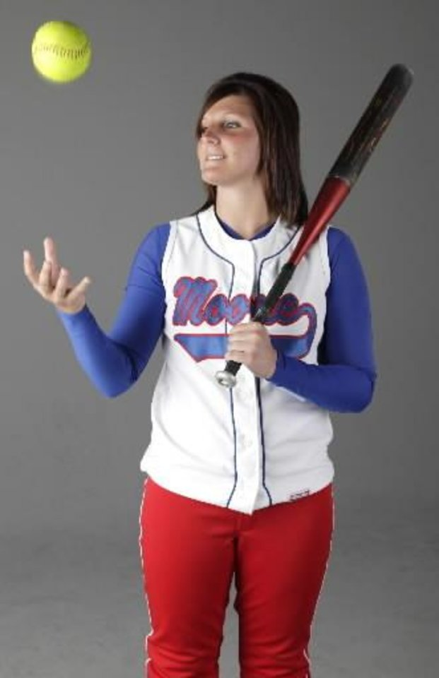 Leslie Martini, Moore H.S., All-City Softball Player of the Year, Friday, May 29, 2009. Photo by Doug Hoke