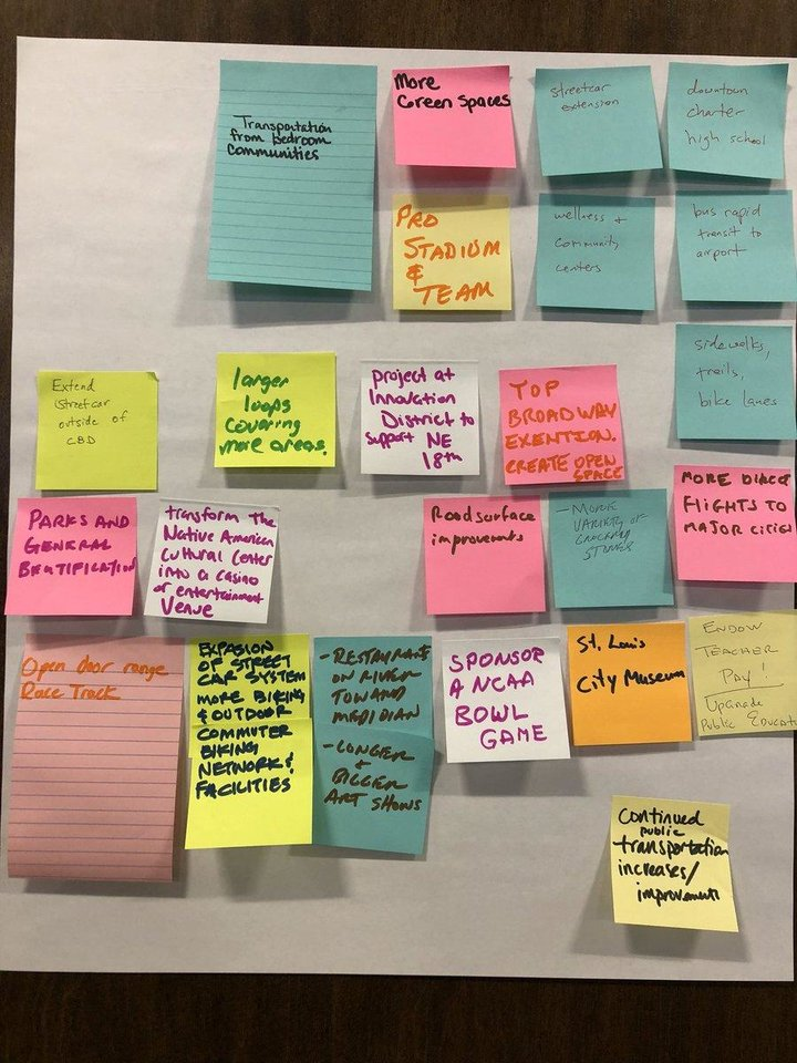 Photo - Early planning sessions for MAPS 4 included brainstorming ideas by interested groups. This year's city council elections showed voters are interested in solutions addressing social ills, such as mental illness, addiction and homelessness.