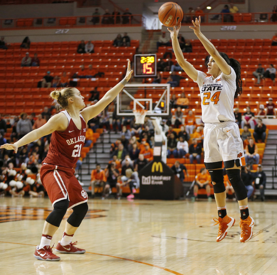 Photo -  Oklahoma State's Karli Wheeler (24) shoots against Oklahoma's Gabbi Ortiz (21) during the Bedlam women's college basketball game between the Oklahoma State Cowgirls (OSU) and Oklahoma Sooners (OU) at Gallagher-Iba Arena in Stillwater, Okla., Saturday, Feb. 4, 2017. [PHOTO BY NATE BILLINGS, THE OKLAHOMAN]