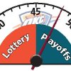 Photo - BAROMETER / NBA BASKETBALL / OKLAHOMA CITY THUNDER / GRAPHIC: Thunder barometer (Lottery - Playoffs)