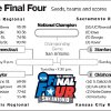 Photo - 2010 NCAA FINAL FOUR SAN ANTONIO / GRAPHIC / WOMEN'S COLLEGE BASKETBALL / BRACKETS / OU / UNIVERSITY OF OKLAHOMA: The Final Four - Seeds, teams and scores