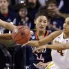 Gonzaga\'s Keani Albanez (14) defends Iowa State\'s Nikki Moody in the first half during a first-round game in the women\'s NCAA college basketball tournament in Spokane, Wash., Saturday, March 23, 2013. (AP Photo/Elaine Thompson)
