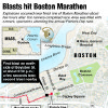 Map of downtown Boston, Mass., locates the area near the Boston Marathon finish line where two explosions erupted about five hours after the race began; map also shows area landmarks; facts about the incident. MCT 2013 With BOSTONMARTHON-EXPLOSIONS, by MCT