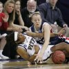 GONZAGA UNIVERSITY / UNIVERSITY OF PITTSBURGH: Pittsburgh\'s Shavonte Zellous, left, and Gonzaga\'s Janelle Bekkering vie for a loose ball during the first half in Seattle on Monday, March 23, 2009, in a second-round women\'s NCAA college basketball tournament game. (AP Photo/John Froschauer) ORG XMIT: WAJF101