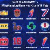OKC Thunder: Kevin Durant, Russell Westbrook get emojis for All-Star Game MVP vote