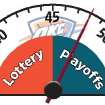 BAROMETER / NBA BASKETBALL / OKLAHOMA CITY THUNDER / GRAPHIC: Thunder barometer (Lottery - Playoffs)