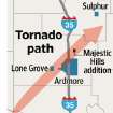 FEBRUARY 10, 2009 / LONE GROVE / SULPHUR / ARDMORE / MAJESTIC HILLS HOUSING ADDITION / Tornado path MAP / GRAPHIC