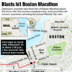 Map of downtown Boston, Mass., locates the area near the Boston Marathon finish line where two explosions erupted about five hours after the race began; map also shows area landmarks; facts about the incident. MCT 2013 