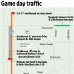 UNIVERSITY OF OKLAHOMA / OU / COLLEGE FOOTBALL / SPRING GAME / MAP / GRAPHIC: Game day traffic